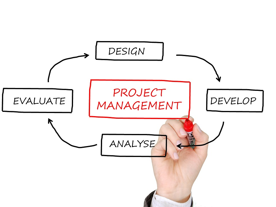 4 Best Project Management Courses In Sri Lanka Short And