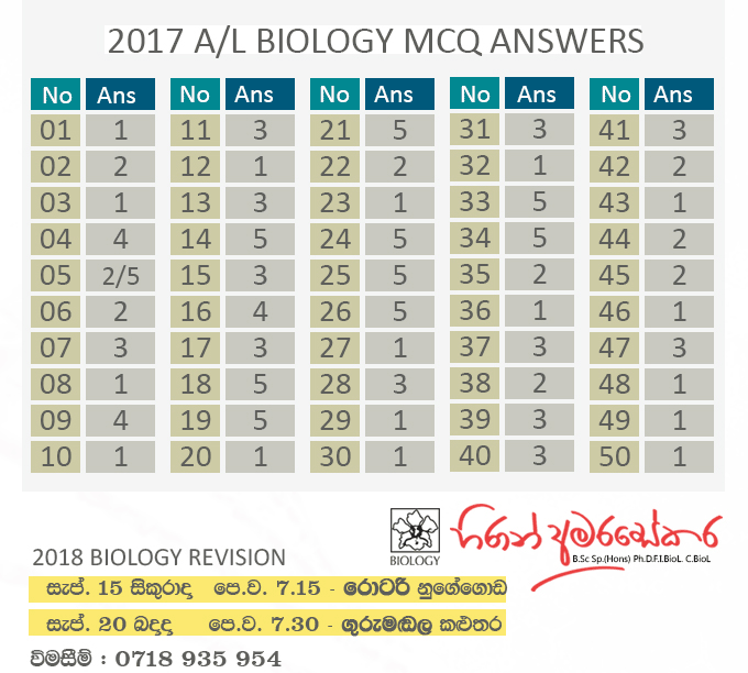 biology multiple choice questions Name_____ biology 170: exam 1 multiple choice (2 pts each)mark (bubble-in) the correct answer on your scantron 1 how many species of animals are there.