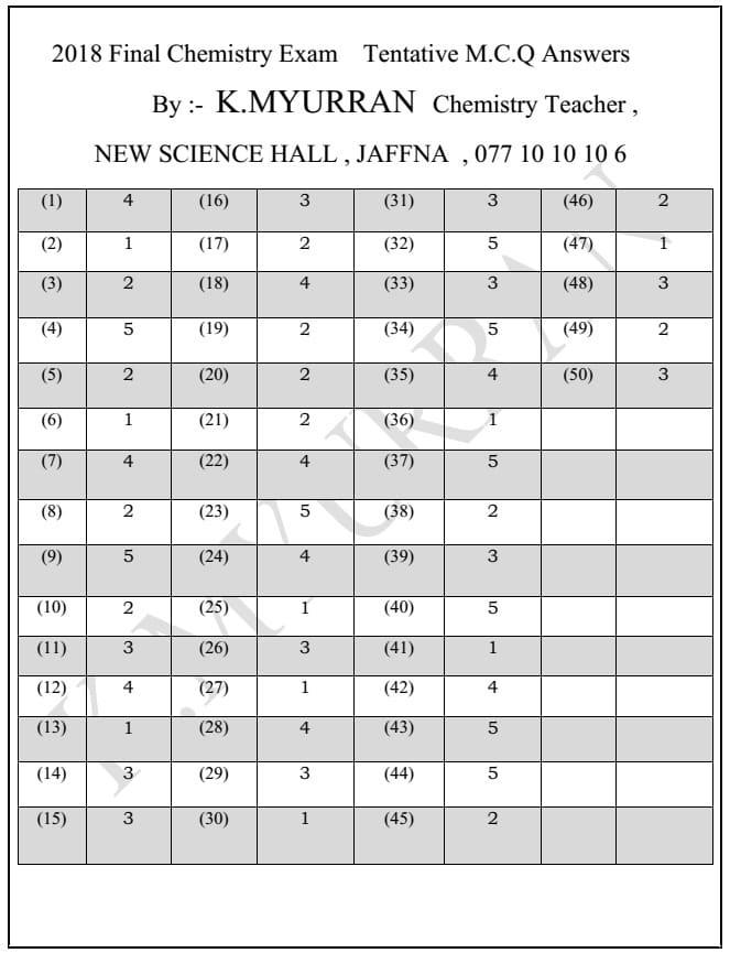 2018 A/L MCQ Answers (Physics, Chemistry, Biology, Economics