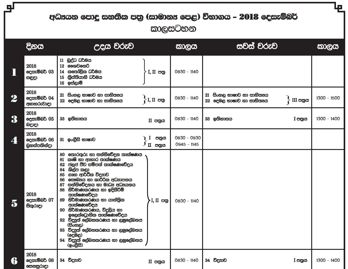 GCE O/L 2018 Exam Time Table ( 3 December to 12 December ...